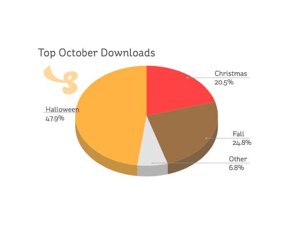 SVGCuts-October-Chart